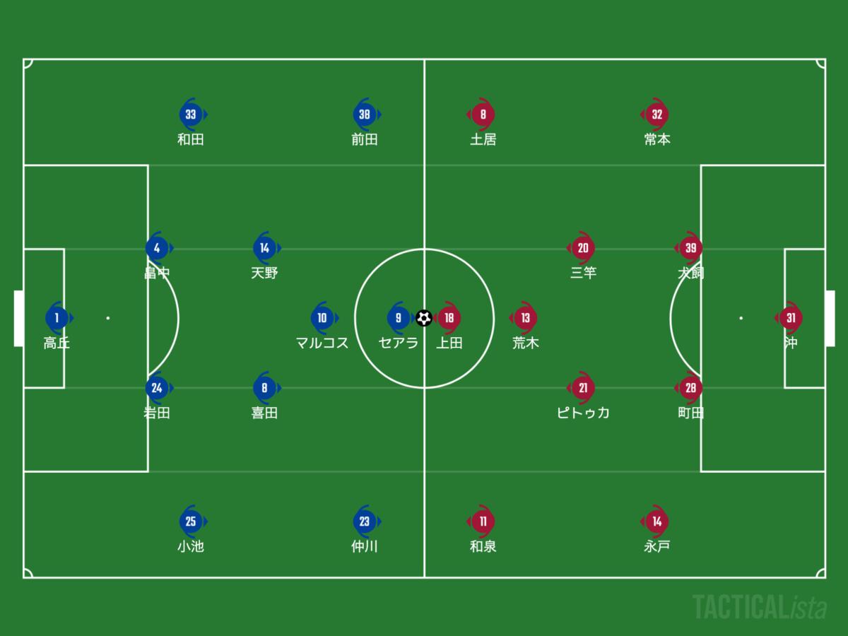 f:id:football-analyst:20210829081634p:plain