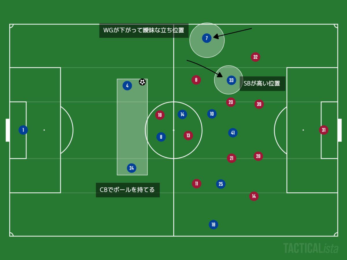 f:id:football-analyst:20210829083546p:plain