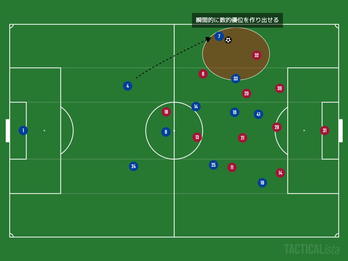 f:id:football-analyst:20210829084637p:plain