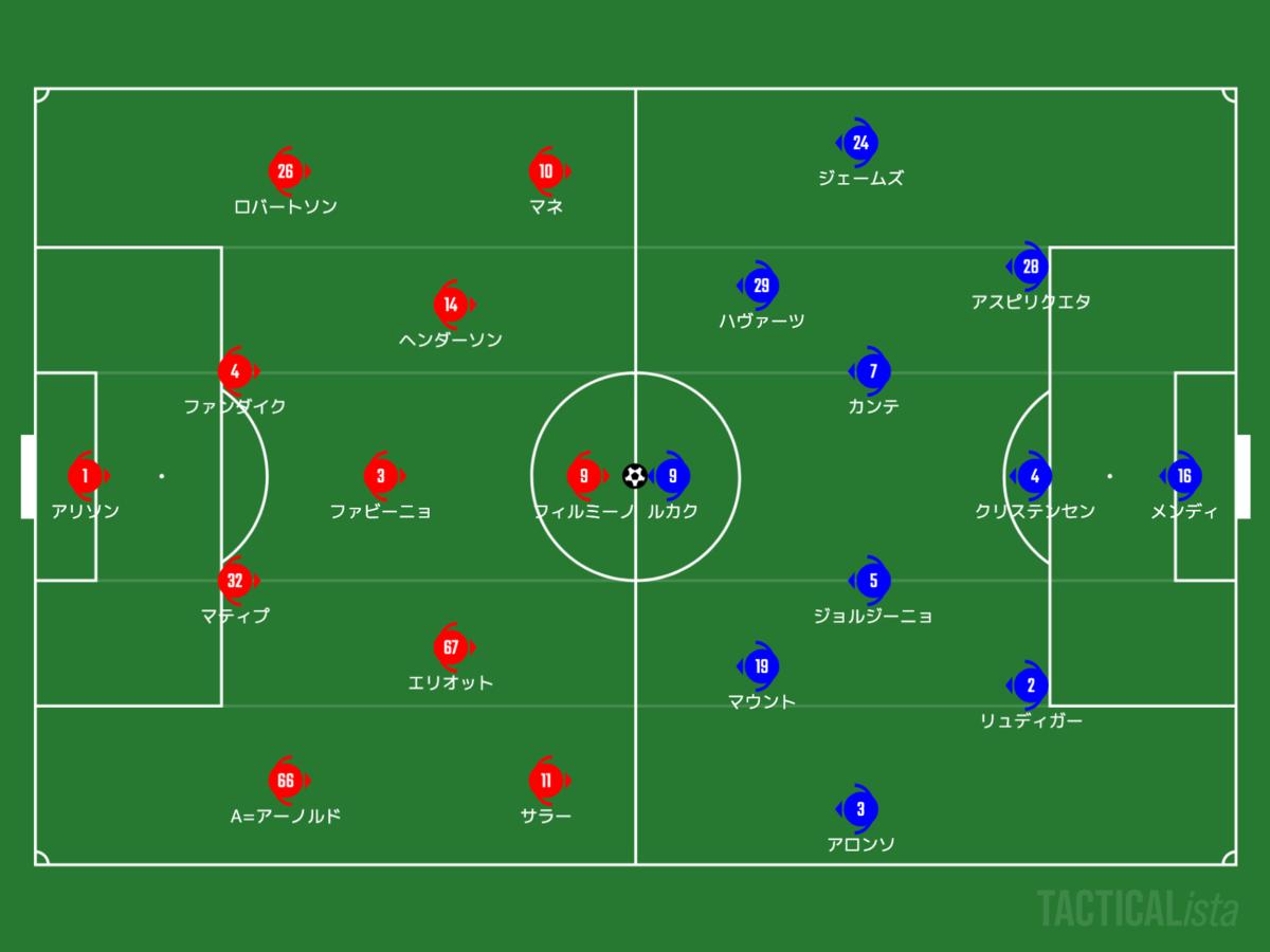 f:id:football-analyst:20210829130424p:plain