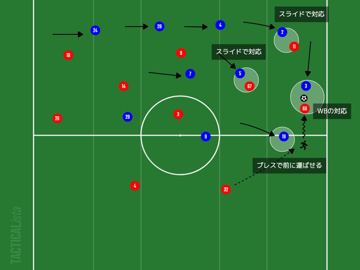 f:id:football-analyst:20210829141205p:plain