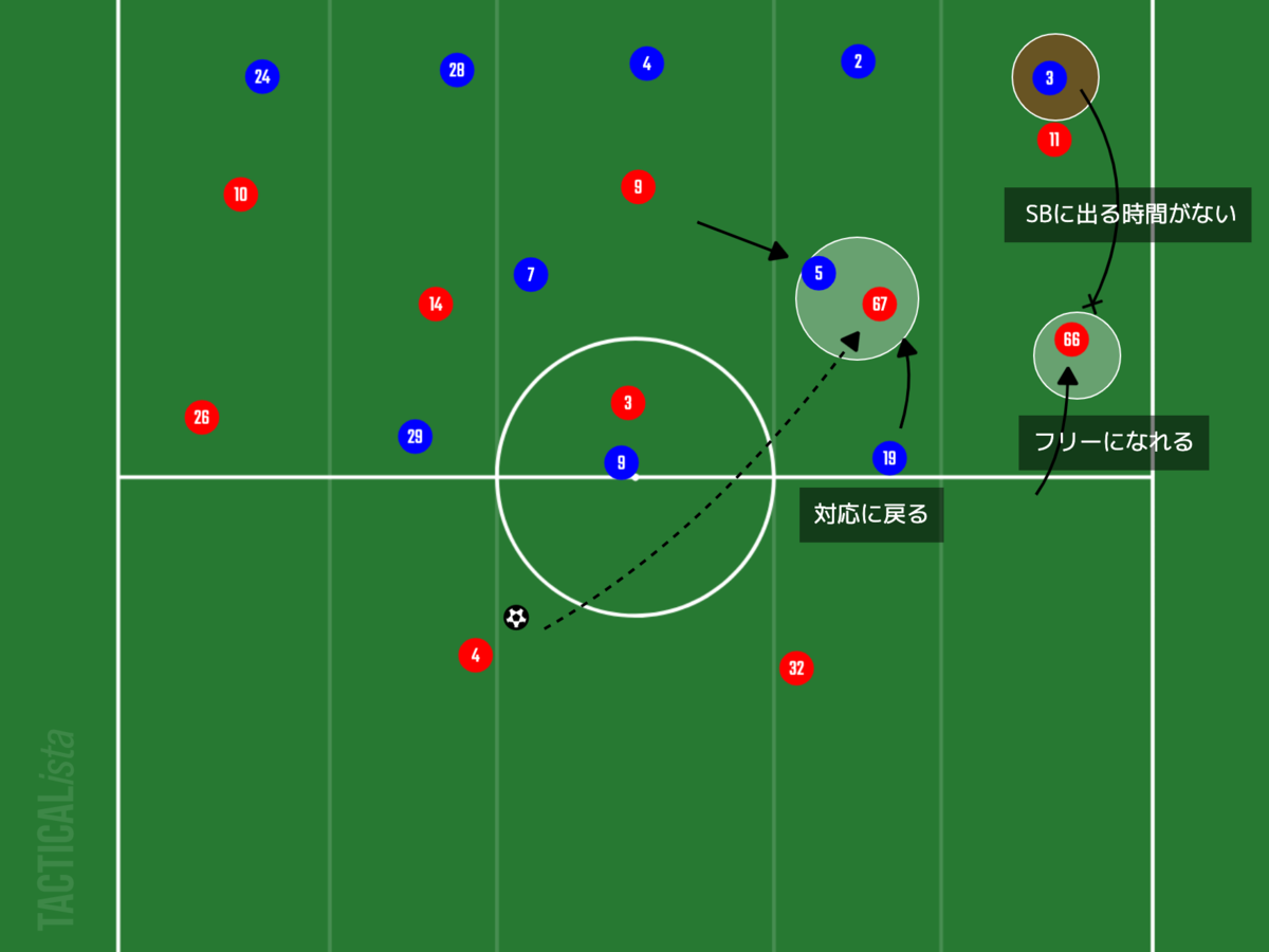 f:id:football-analyst:20210829142823p:plain
