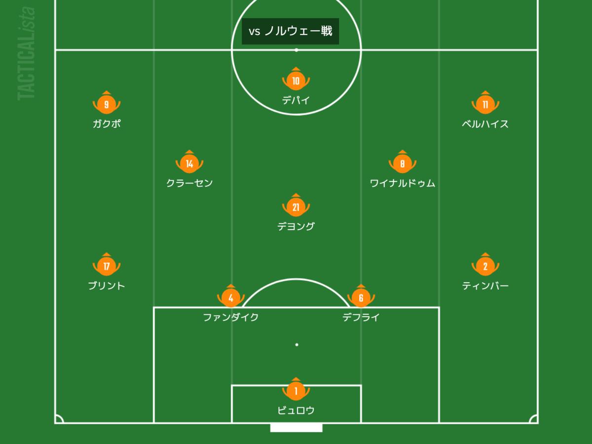 f:id:football-analyst:20210906201959p:plain