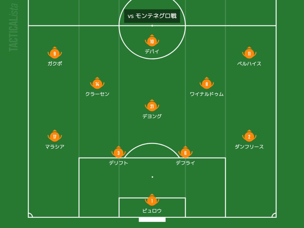 f:id:football-analyst:20210906202031p:plain