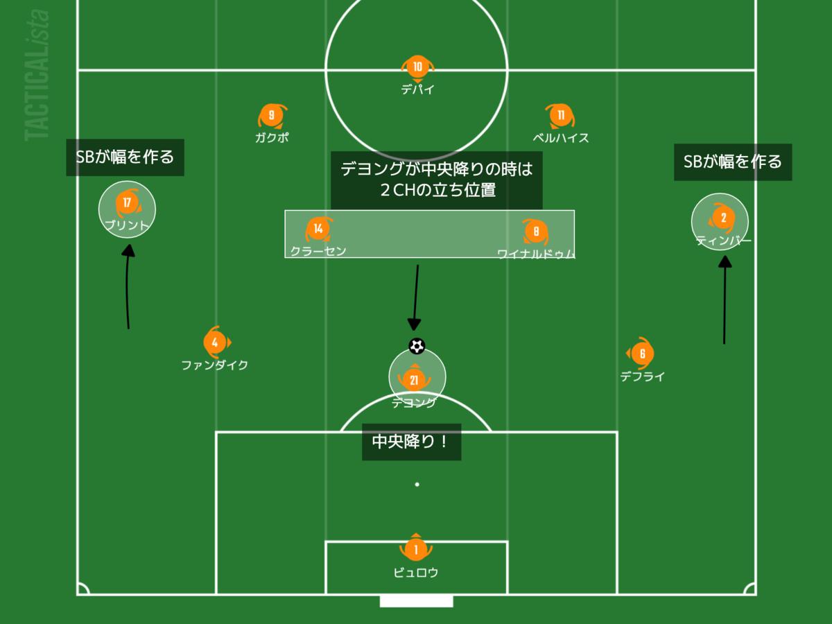 f:id:football-analyst:20210906205531p:plain