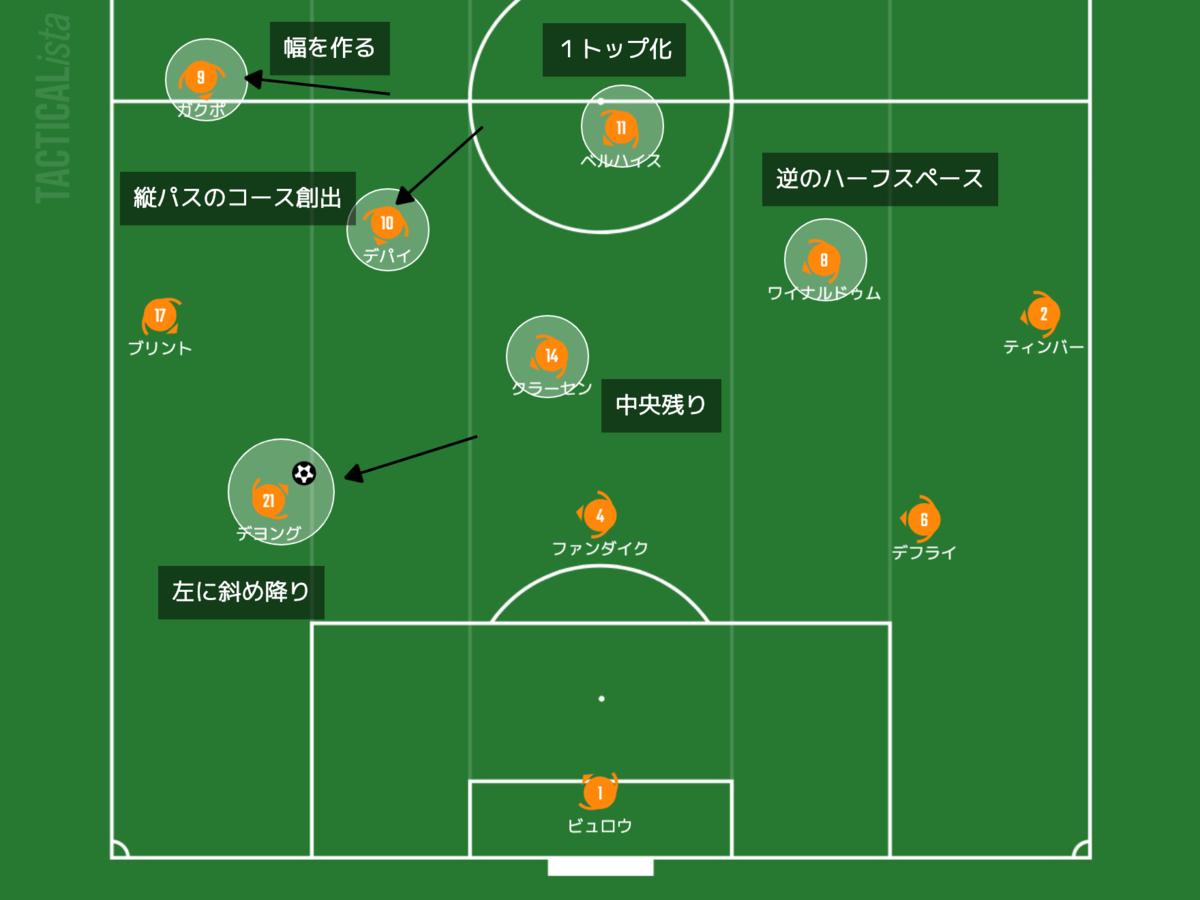 f:id:football-analyst:20210906210219p:plain
