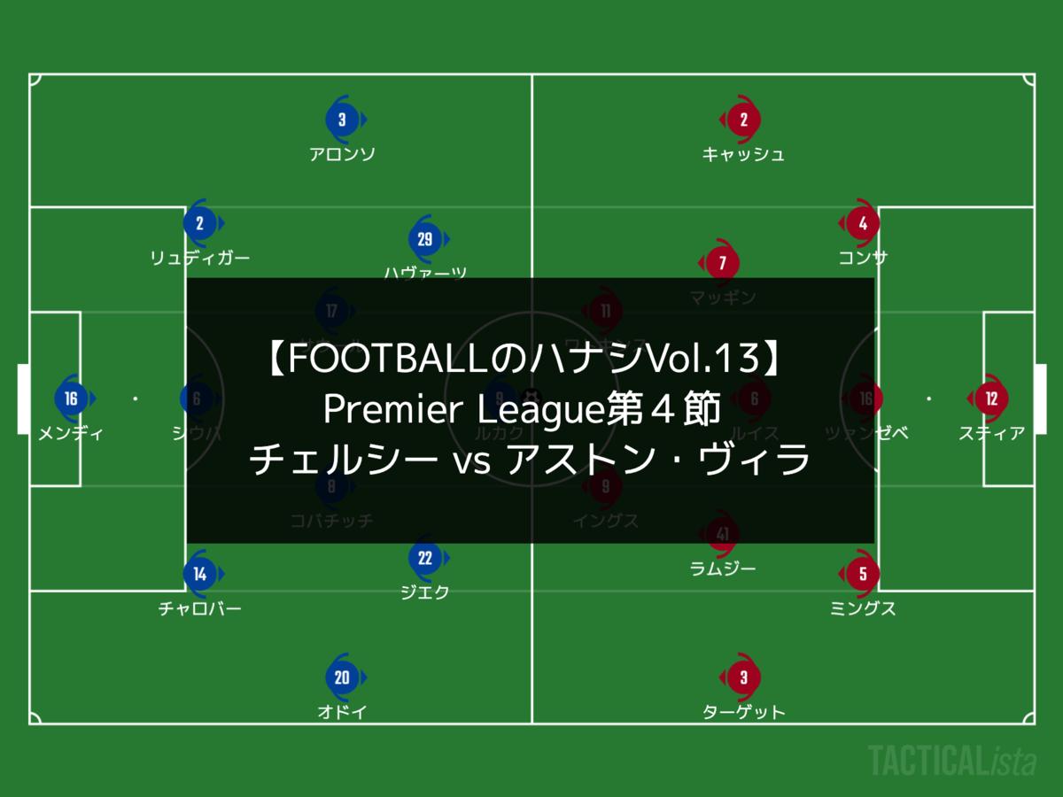 f:id:football-analyst:20210912103528p:plain