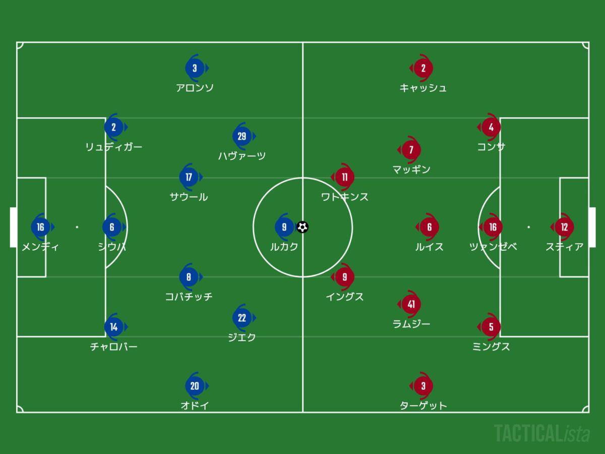 f:id:football-analyst:20210912104021p:plain