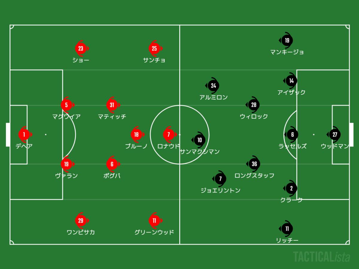 f:id:football-analyst:20210912150710p:plain