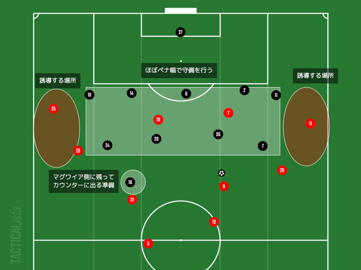 f:id:football-analyst:20210912151310p:plain