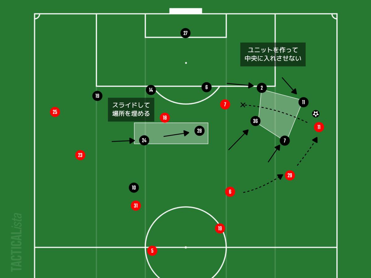 f:id:football-analyst:20210912151726p:plain