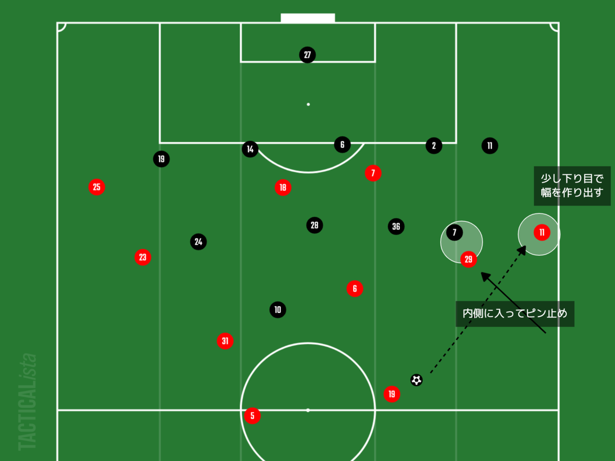 f:id:football-analyst:20210912154400p:plain