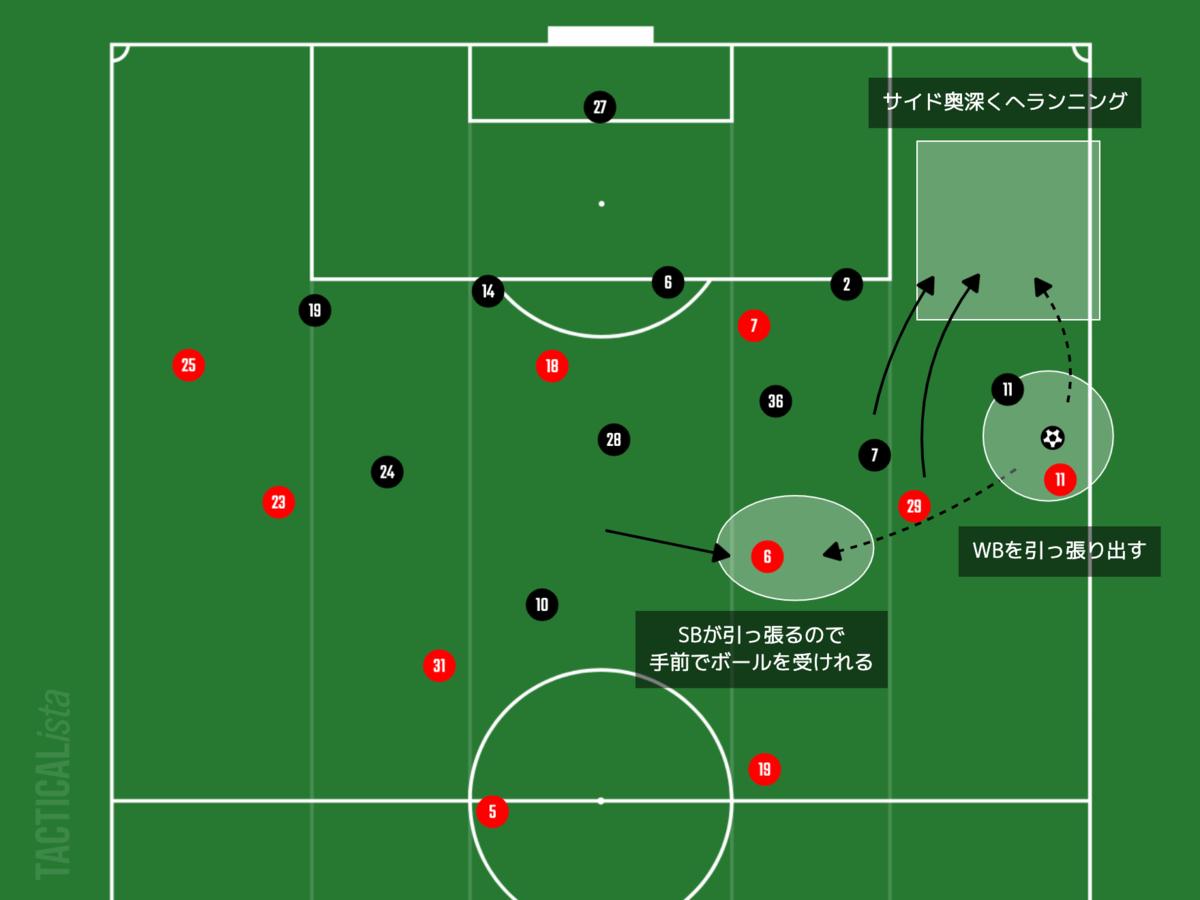 f:id:football-analyst:20210912154748p:plain