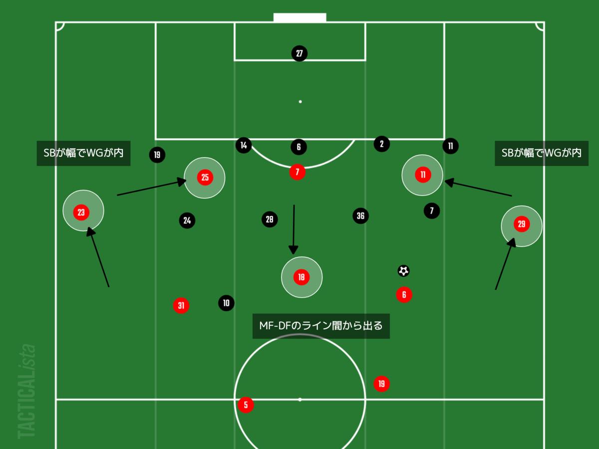 f:id:football-analyst:20210912160223p:plain