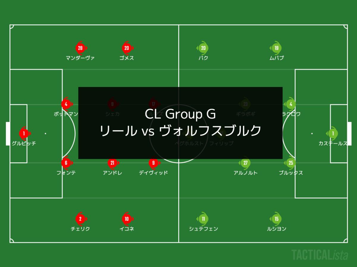 f:id:football-analyst:20210915165439p:plain