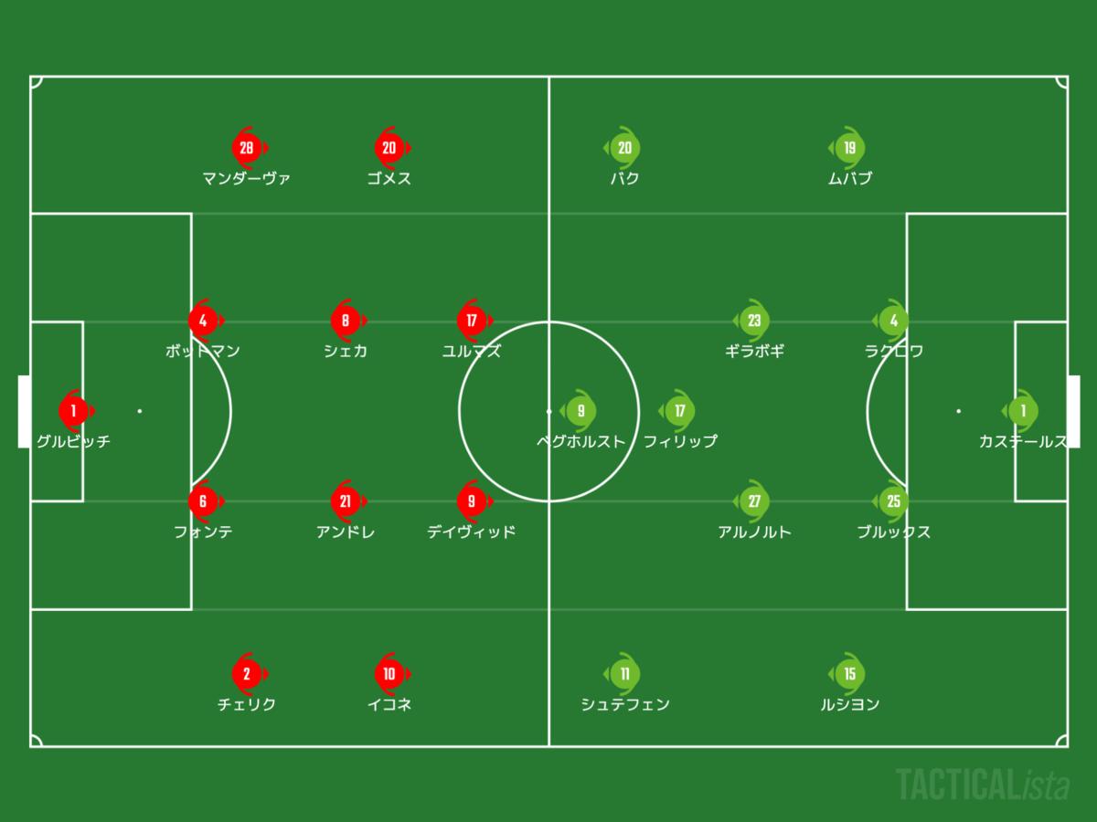 f:id:football-analyst:20210915170544p:plain