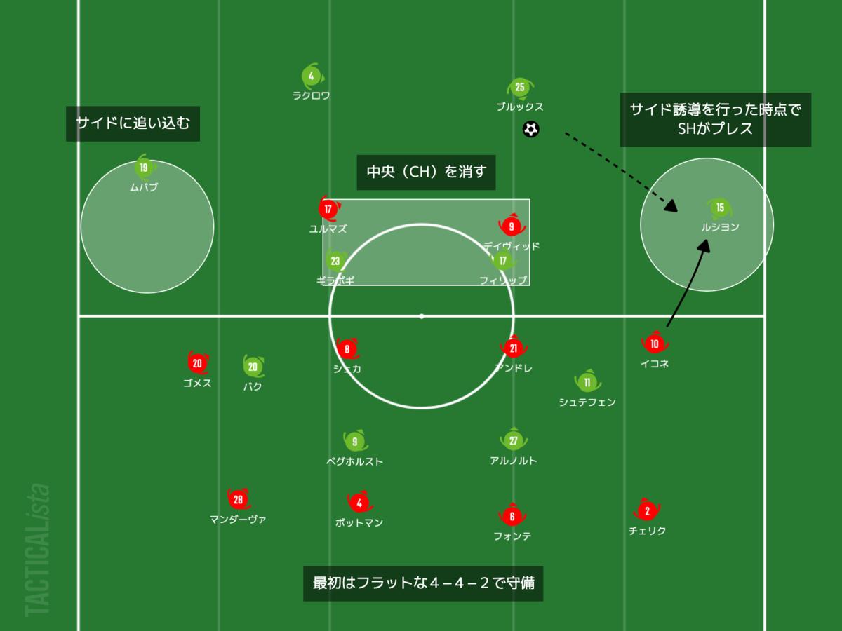 f:id:football-analyst:20210915205004p:plain