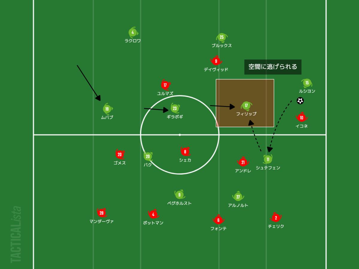 f:id:football-analyst:20210915210706p:plain