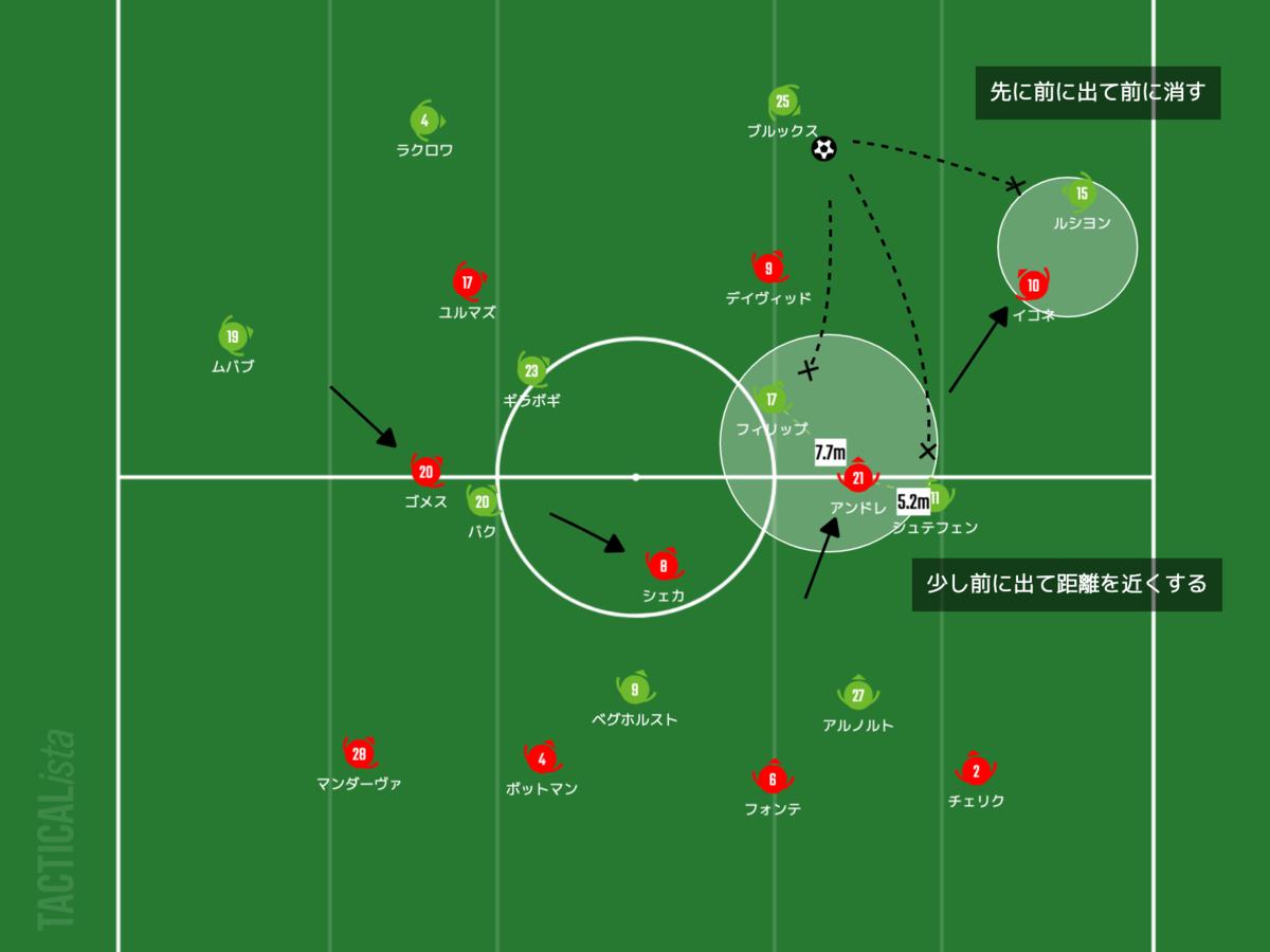 f:id:football-analyst:20210915213558p:plain