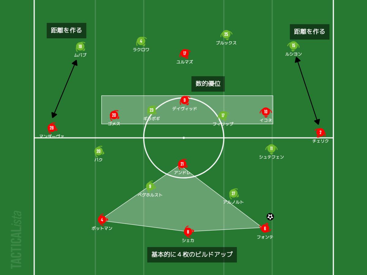 f:id:football-analyst:20210915215614p:plain