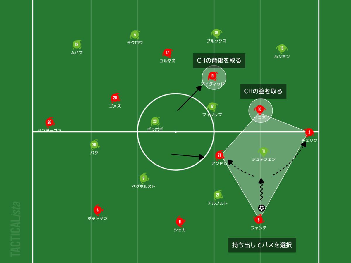 f:id:football-analyst:20210915215933p:plain