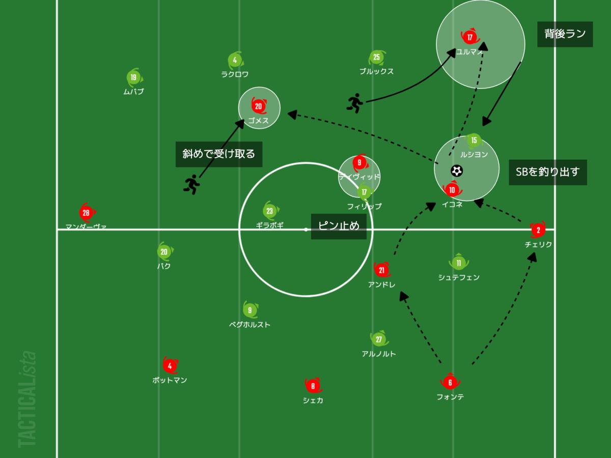 f:id:football-analyst:20210915220125p:plain