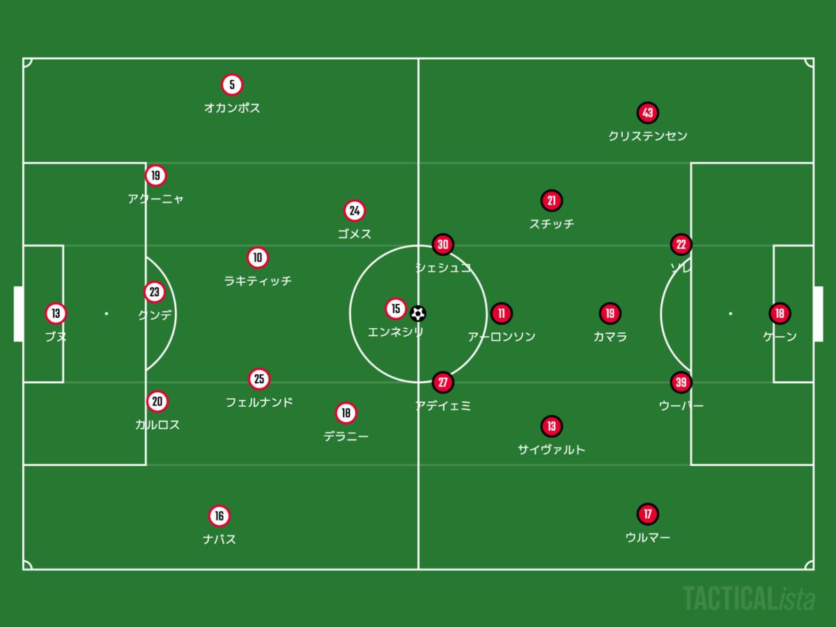 f:id:football-analyst:20210916135441p:plain