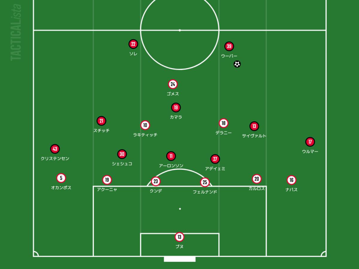 f:id:football-analyst:20210916140311p:plain