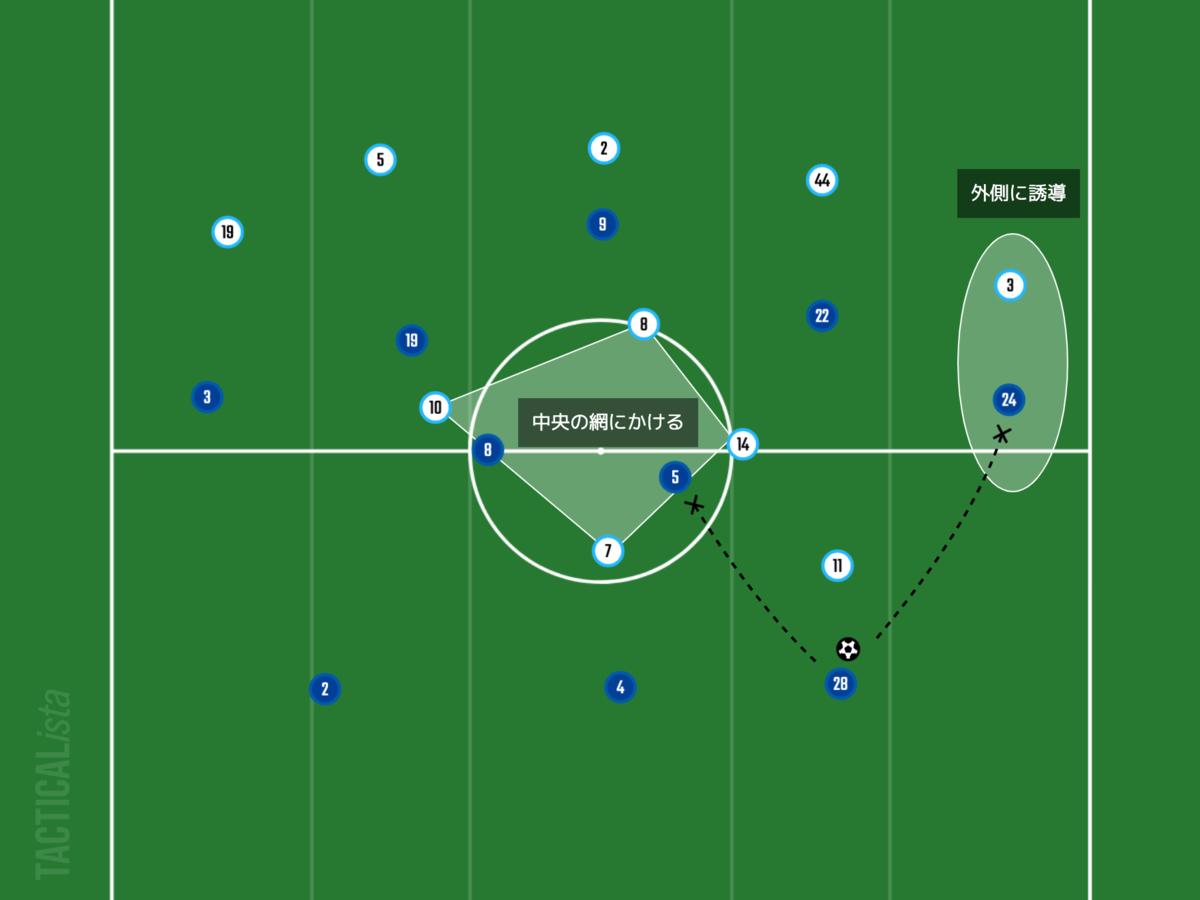 f:id:football-analyst:20210916191007p:plain