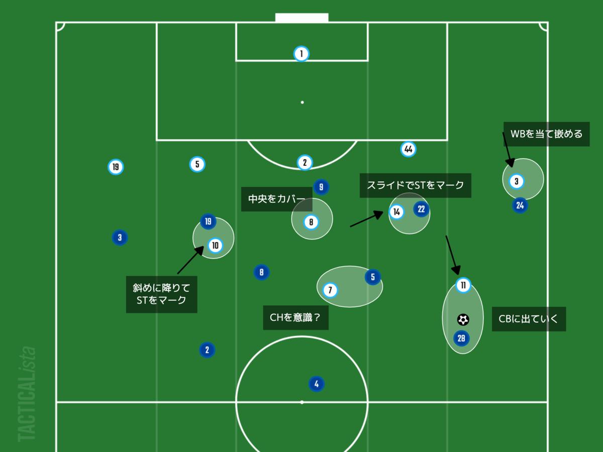 f:id:football-analyst:20210916194628p:plain