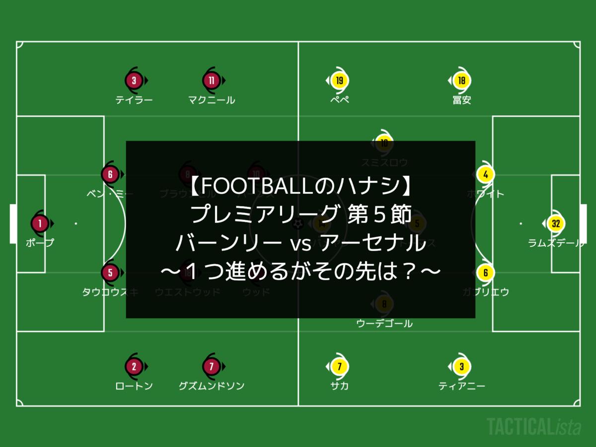 f:id:football-analyst:20210919190050p:plain