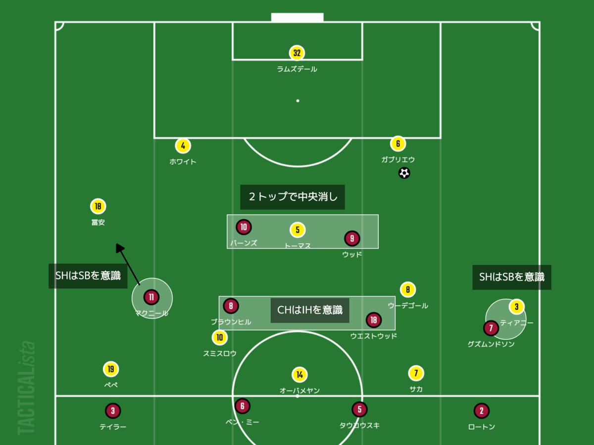 f:id:football-analyst:20210919190518p:plain