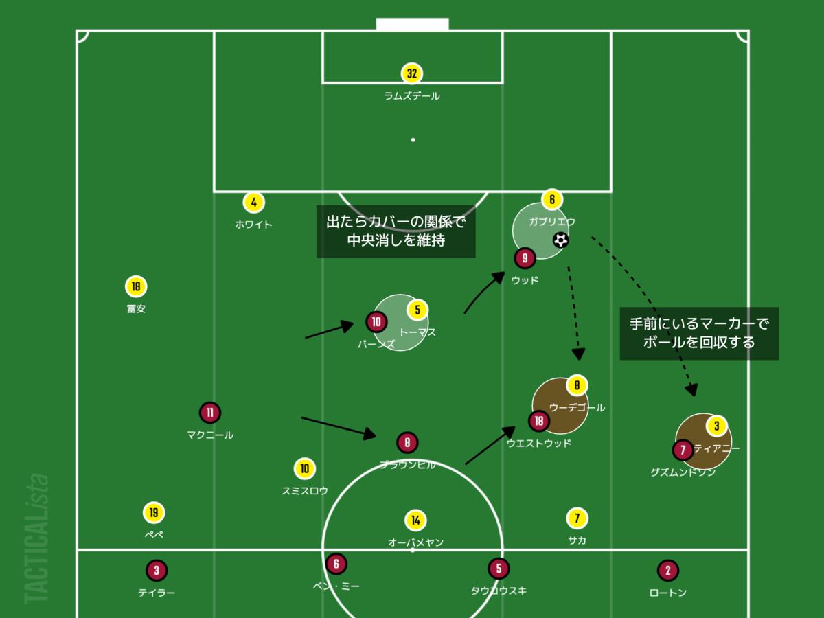 f:id:football-analyst:20210919191219p:plain