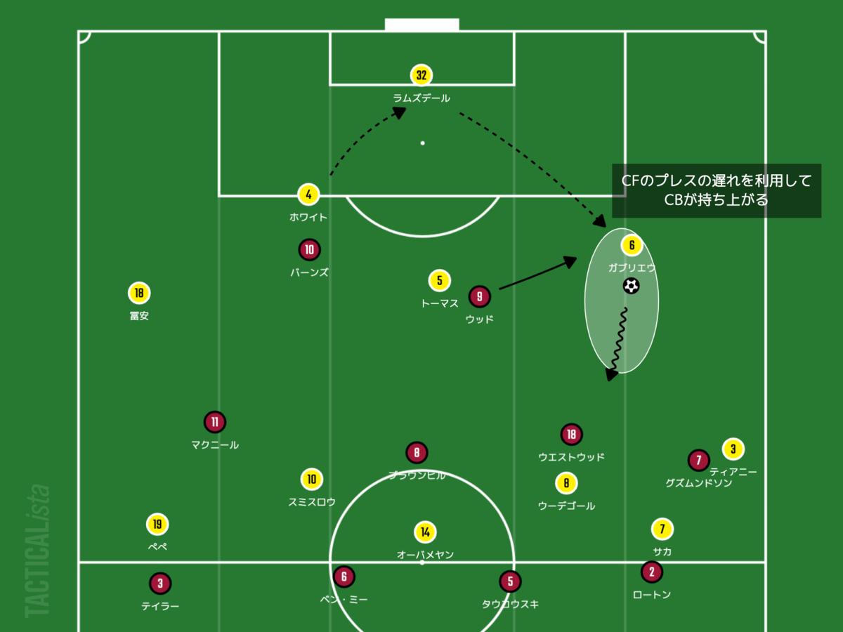 f:id:football-analyst:20210919210700p:plain
