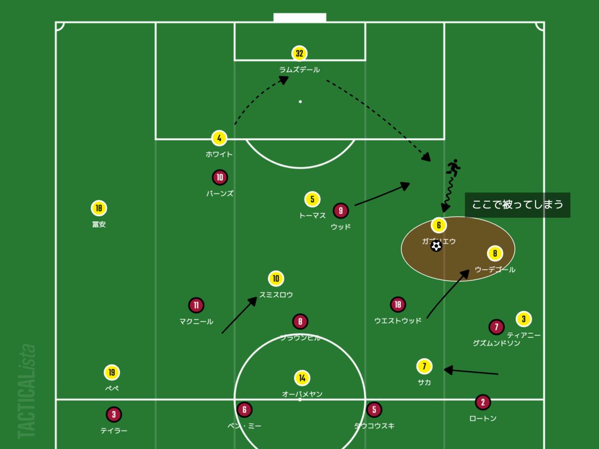 f:id:football-analyst:20210919212413p:plain