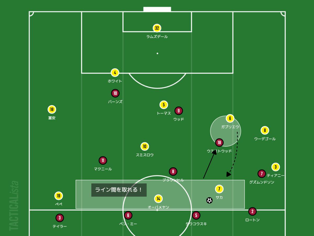 f:id:football-analyst:20210919213903p:plain