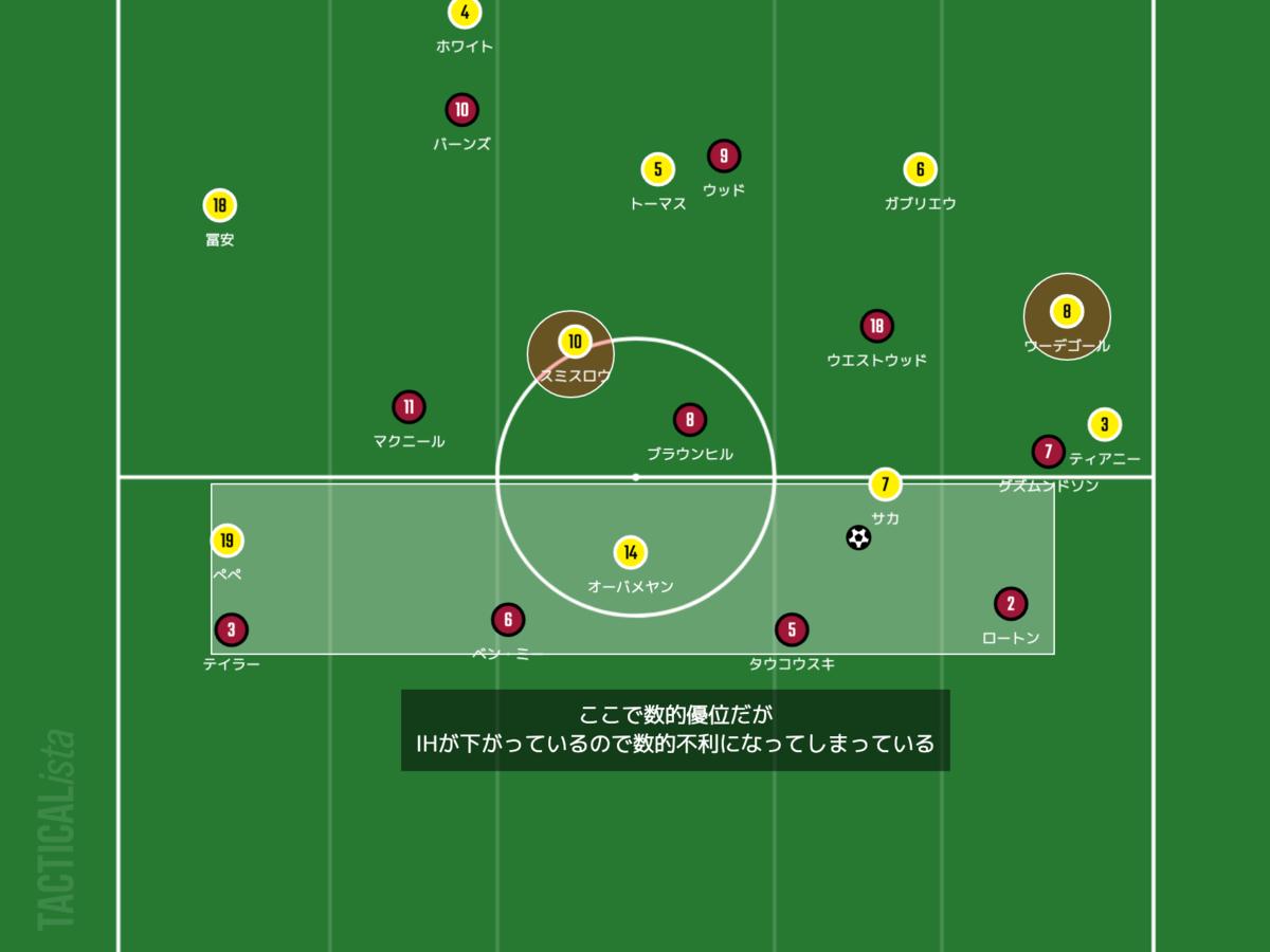 f:id:football-analyst:20210919214529p:plain