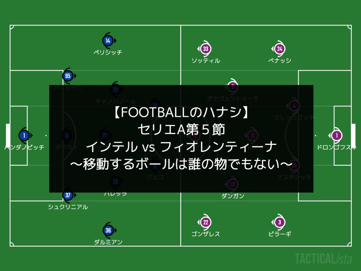 f:id:football-analyst:20210923210049p:plain