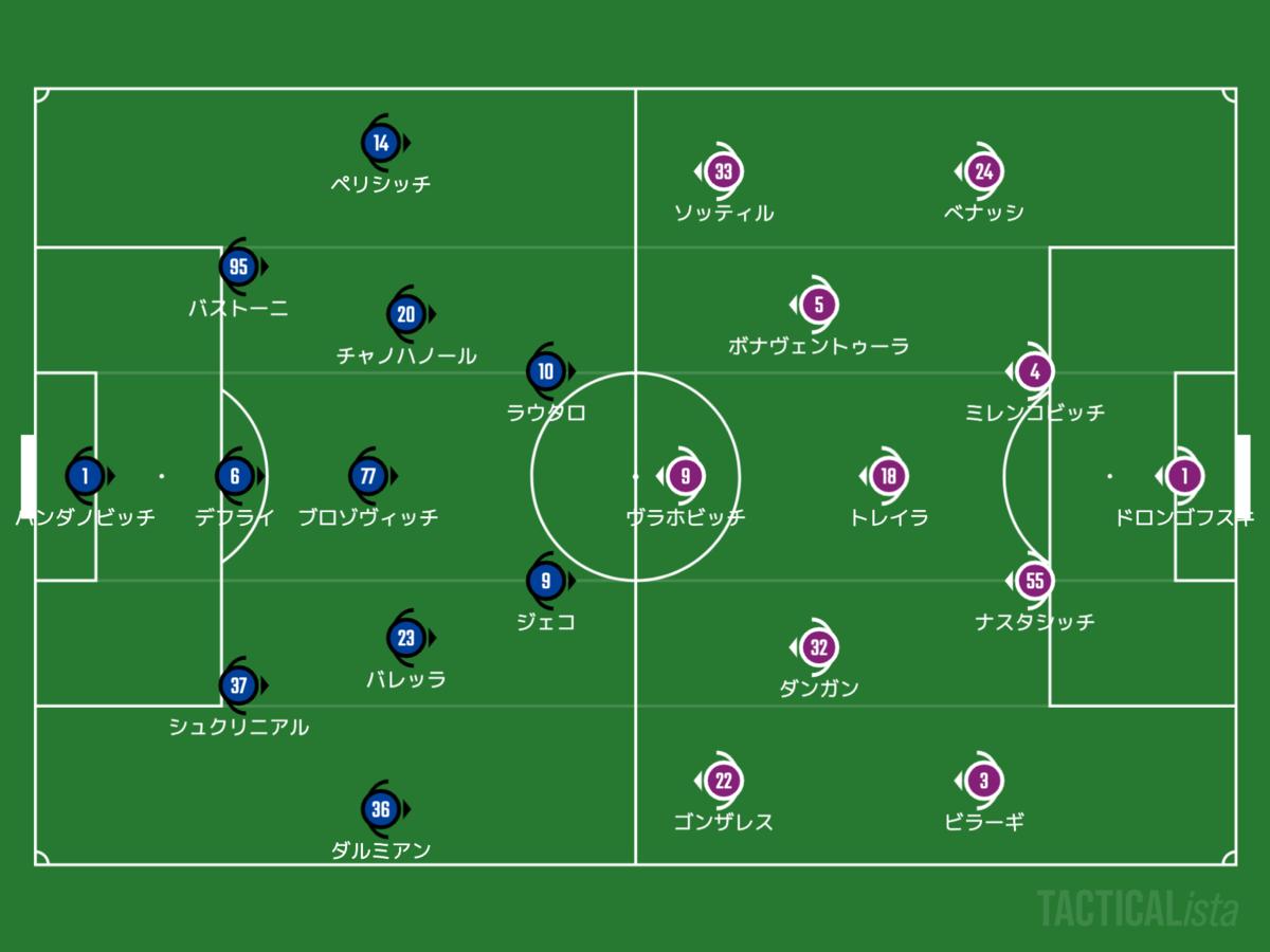 f:id:football-analyst:20210923210546p:plain