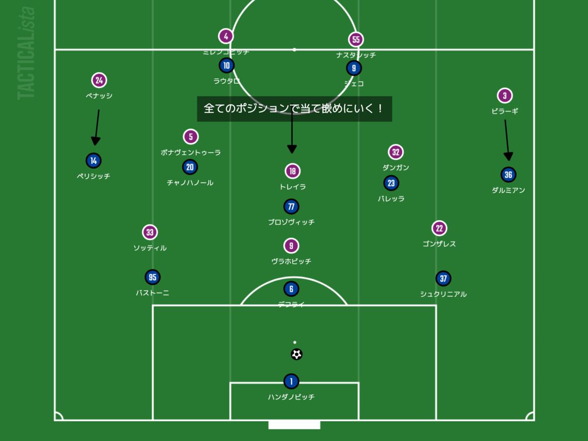 f:id:football-analyst:20210923211240p:plain