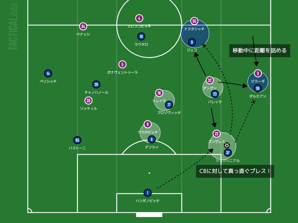 f:id:football-analyst:20210923212326p:plain
