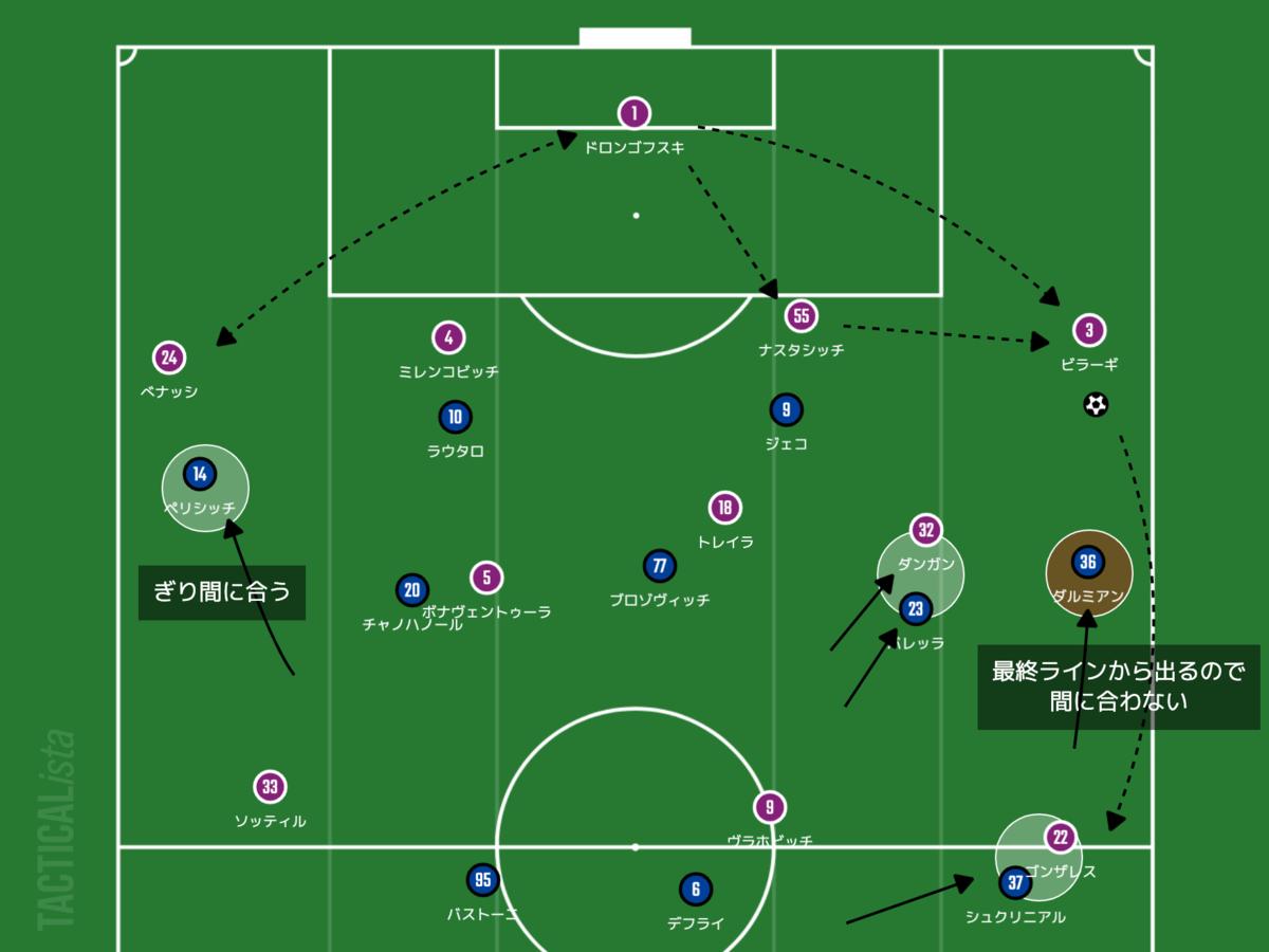 f:id:football-analyst:20210923215329p:plain
