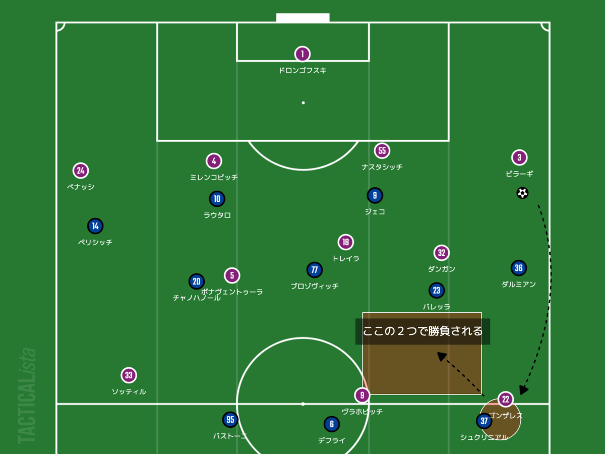 f:id:football-analyst:20210923220253p:plain