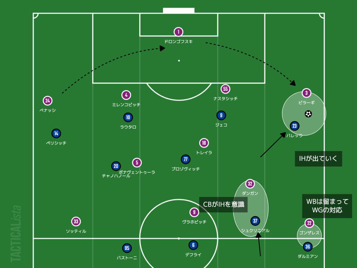 f:id:football-analyst:20210923223105p:plain