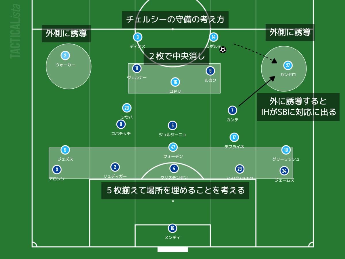 f:id:football-analyst:20210926082814p:plain