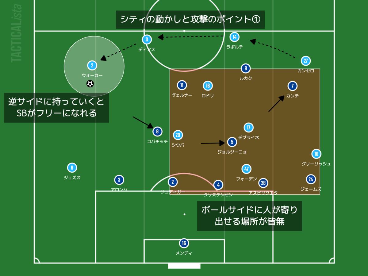 f:id:football-analyst:20210926082840p:plain