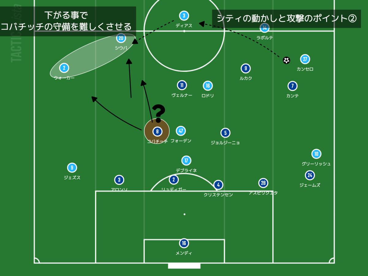 f:id:football-analyst:20210926083211p:plain