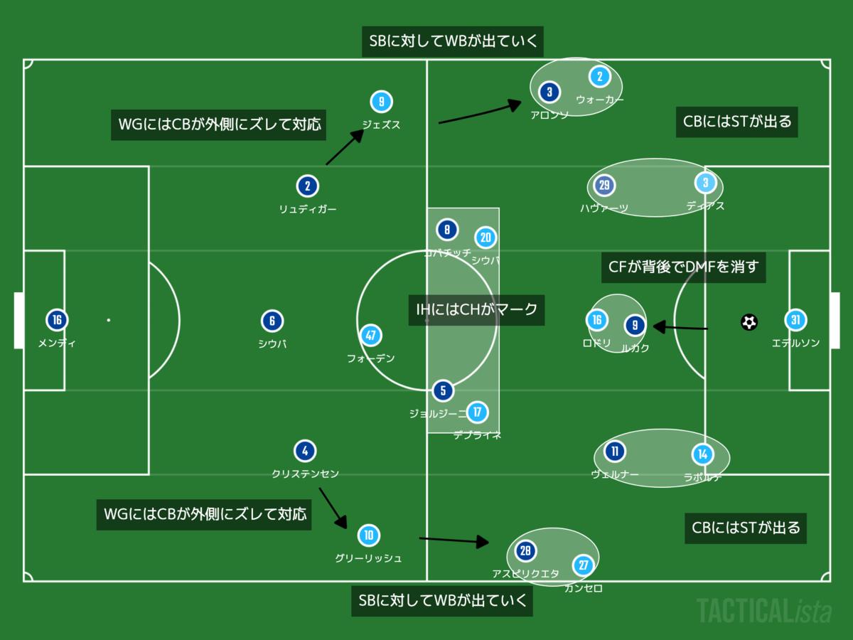 f:id:football-analyst:20210926084908p:plain