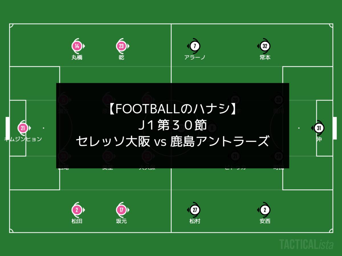 f:id:football-analyst:20210926171247p:plain