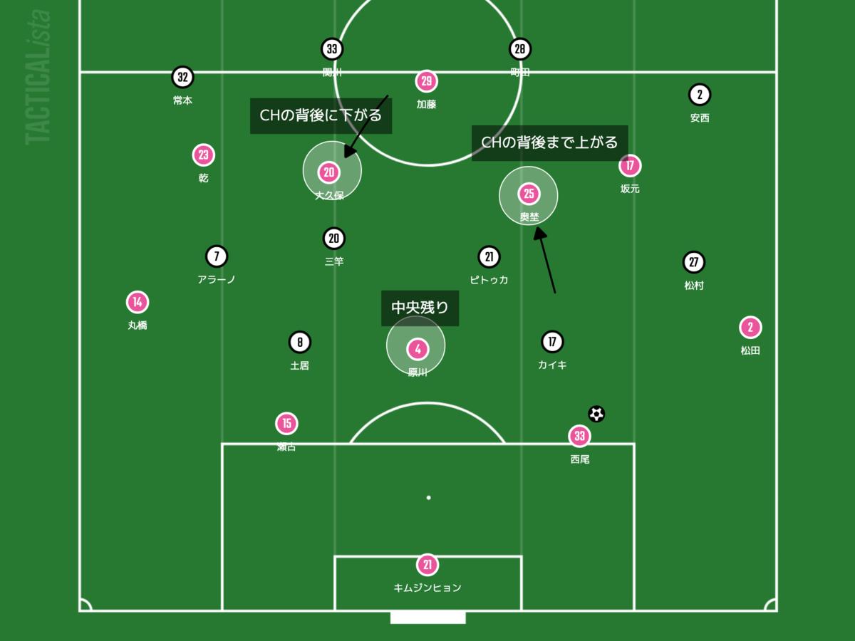 f:id:football-analyst:20210926192756p:plain